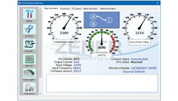 ATS Monitor ATS and ITS monitoring software