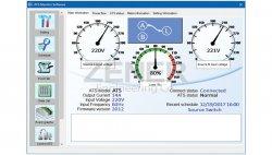 ATS Monitor ATS and ITS monitoring software